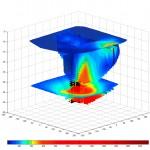 3D Verteilung Methan